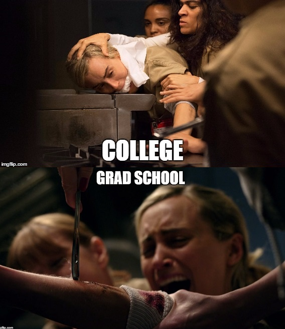 College-Grad School Complete